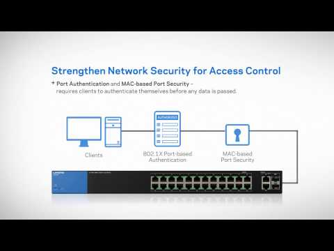 Linksys Smart Poe Switches
