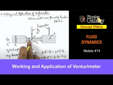 14. Class 11 Physics | Fluid Dynamics | Working and Application of Venturimeter