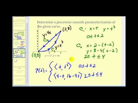 Defining a Smooth Parameterization of a Path