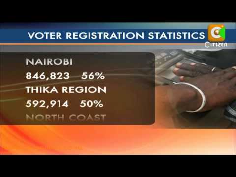 Voter Registration Apathy