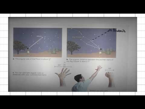 ASTR 1P01, CLIP 18: Estimating Angles in the Sky with your Hand and Arm