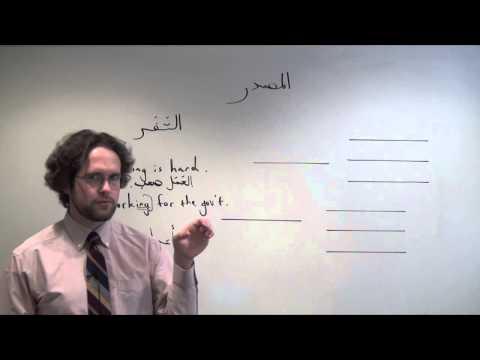 Arabic Grammar: An Introduction to the 'maSdar' (Verbal Noun) and Form I patterns المصدر, Part 1