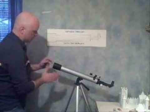 How a refractor telescope works