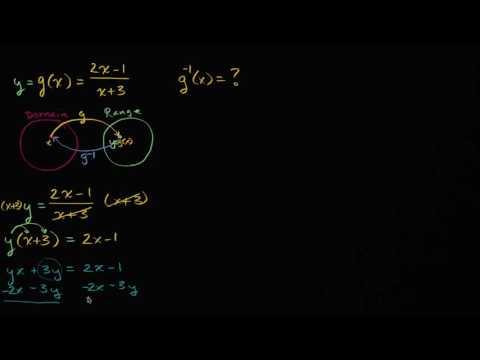 Finding inverse functions: rational | Mathematics III | High School Math | Khan Academy