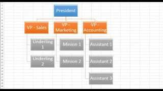 Create And Format Smartart Hierarchy Chart Microsoft Office 2013
