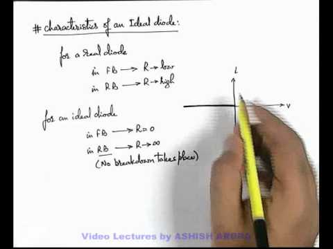 10. Physics | PN Junction & Sem Diodes | Characteristics of an Ideal Diode | by Ashish Arora (GA)