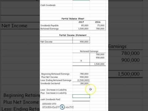 Calculating Dividends Paid from RE