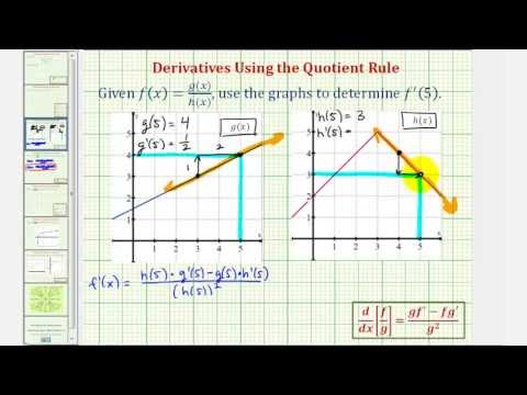 Ex: Find a Derivative Function Value Using the Quotient Rule and by Interpreting a Graph