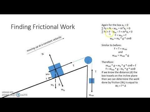 Work Energy Theorem Part I