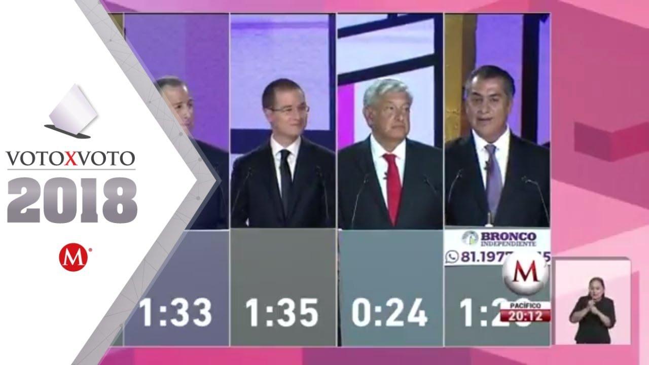 Primer debate presidencial 2018