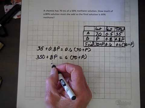 Introductory Algebra Mixture Problems