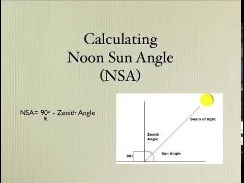 Calculating Noon Sun Angle
