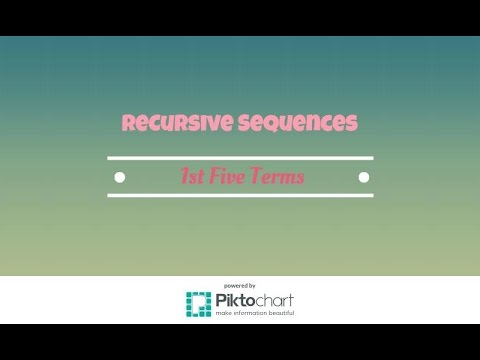 How to find the first five terms of a recursively defined sequence