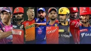 IPL 2017 - Full list of players released by the teams for IPL 2017