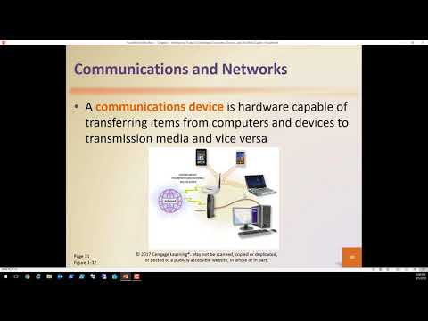 Chapter 1 Part 3 Introduction to Computing Technologies