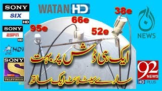 How to Set Yahsat and Info about TV Channels - PakVim net HD