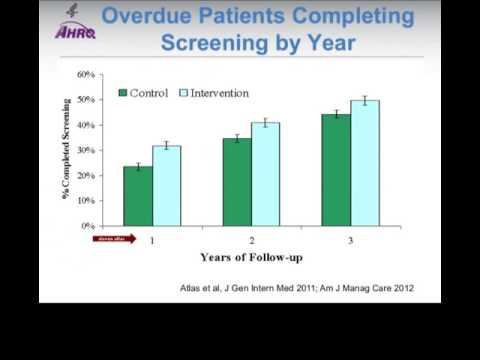 Impact of Using Health IT Interventions for Cancer Screening, Diabetes, and Childhood Illnesses
