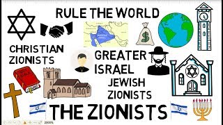 ZIONISM: THE ENEMY OF ISLAM - Imran Hosein Animated