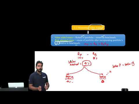 CFA Level II: Analysis of Active Portfolio Management - Introduction Part I(of 7)