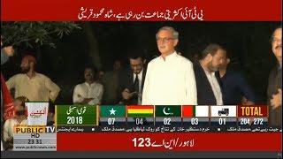 Jahangir Tareen in Bani Gala to see Election 2018 Results with Imran Khan