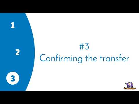 BMO - How to send an e-Transfer