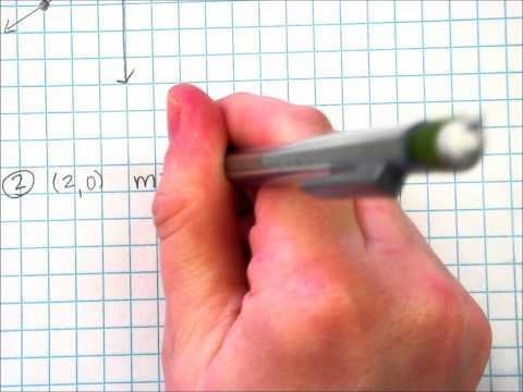 Given point and slope draw graph.wmv