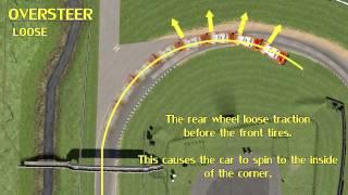Oversteer and Understeer Explained - Simpit Driving School