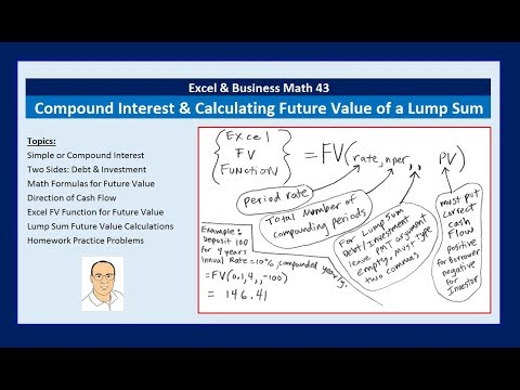 Excel & Business Math 43: Compound Interest Calculating Future Value of a Lump Sum FV Excel Function