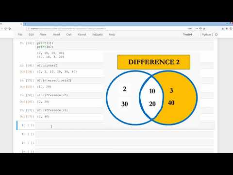 Python Data Structure: Sets Builtin Function of Python Tutorial# 03