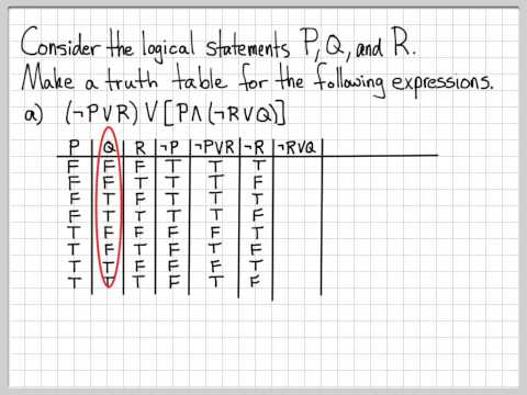 Proof and Problem Solving - Truth Table Example 02