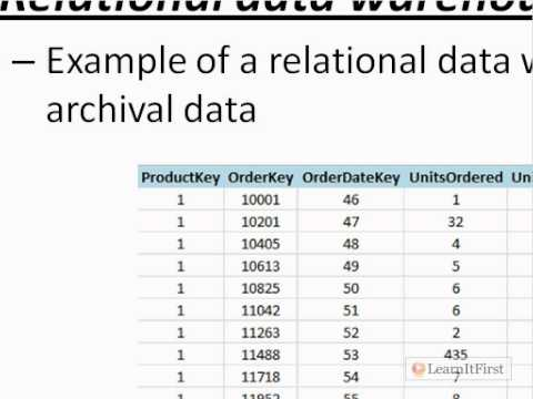 Where Should I Put My Data Warehouse?