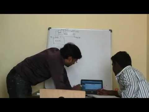 Remote viewing of cctv dvr in Telugu