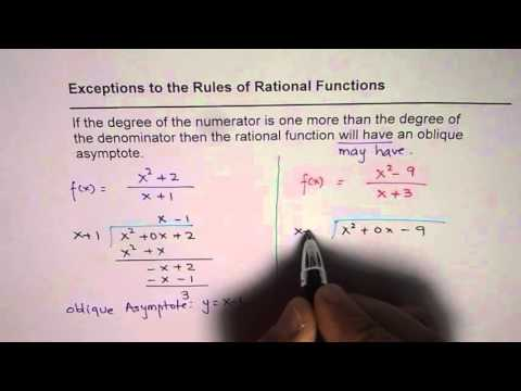 If the Degree of Numerator is One More than Degree of Denominator then Oblique Asymptote may Exist