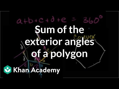Sum of the exterior angles of convex polygon | Geometry | Khan Academy