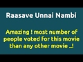 Raasave Unnai Nambi  1988 movie  IMDB Rating  Review   Complete report   Story   Cast