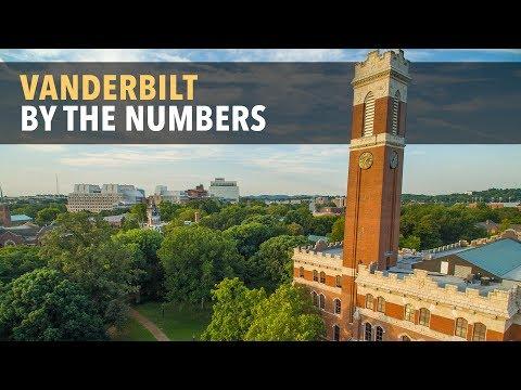VANDERBILT BY THE NUMBERS 2016