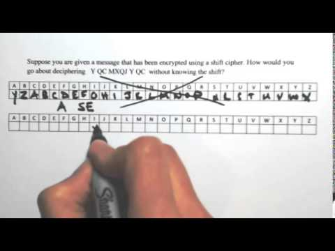 Cracking a Shift Cipher