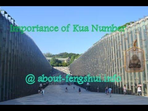 Feng Shui Personal Kua Number