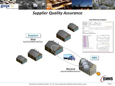 Supplier Quality Assurance