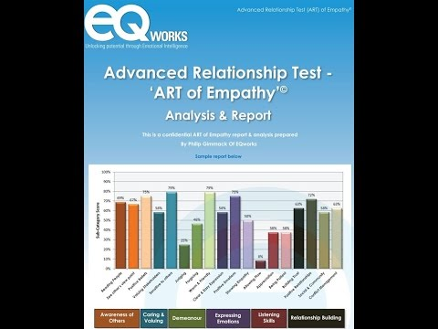 Social Emotional Intelligence Test. Test, compare & develop advanced relationship skills
