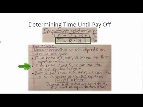 Financial Math Ex7: Add on interest and finding payoff time