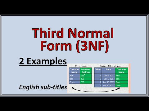 Data Base Normalization - Third Normal Form