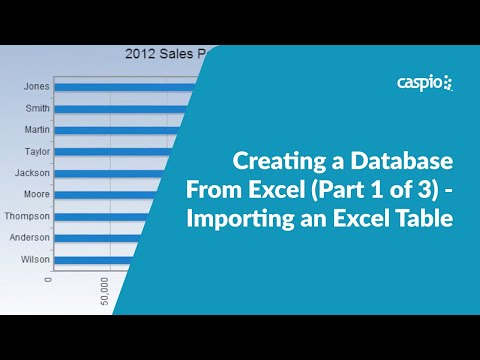 Creating a Database From Excel (Part 1 of 3) - Importing an Excel Table