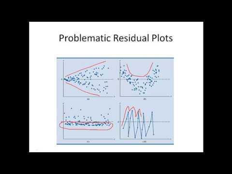 Draw Residual Plot in R Example Tutorial