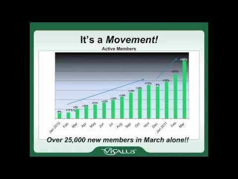 ViSalus Fastest Growing Networking Company With Blake Mallen