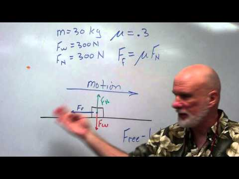 Horizontal Surface Force of Friction as a Net Force