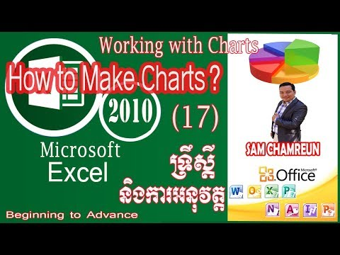 Ms. Excel 2010 | How to Create Chart| Graph and Pie Chart| Insert Chart