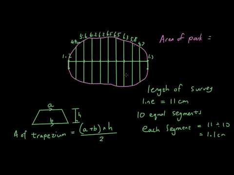 Year 12 Maths A - Use Trapezoidal Rule to find area of any shape