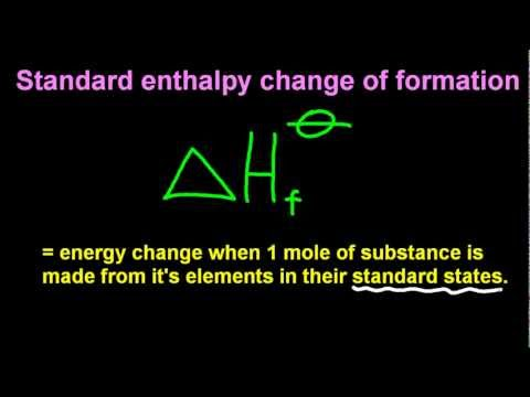 5.1 Define Standard State, Enthalpy change of formation and combustion [SL IB Chemistry]