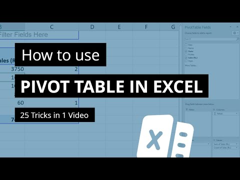 How to create a Pivot Table in Excel | Pivot Table Excel